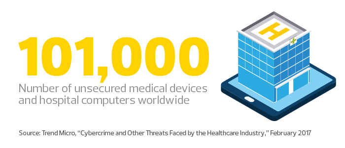 Medical Device Networks Need Comprehensive Protection