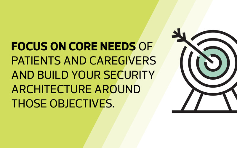 focus on core needs